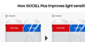 Với ISOCELL Plus, Samsung đã thay thế lưới kim loại bằng vật liệu mới, sáng tạo do Fujifilm phát triển