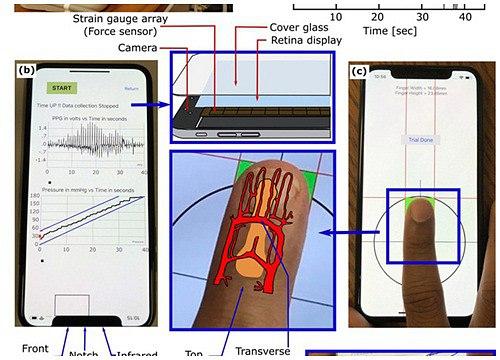 Ứng dụng cho iPhone giúp đo huyết áp không cần cảm biến