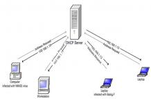 Khái niệm DHCP là gì?