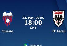 Soi kèo Chiasso vs Aarau, 1h00 ngày 24/05