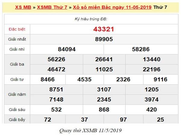 Thống kê, dự đoán kết quả XSMB ngày 11/5/2019