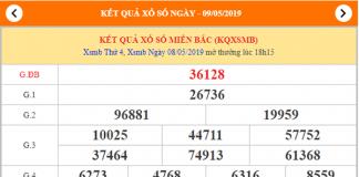 dự đoán xsmb ngày 09/05/2019