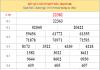 Dự đoán xổ số miền bắc ngày 26-7