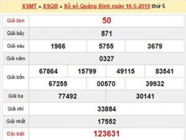 Phân tích dự đoán kết quả xổ số Quảng Bình ngày 18/07