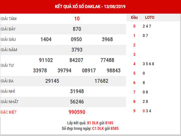 Dự đoán XSDLK ngày 20/8/2019