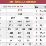 Bảng tổng hợp phân tích KQXSMB ngày 19/08 chính xác