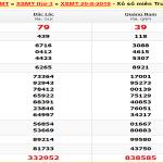 Bảng dự đoán kết quả xổ số miền trung ngày 04/09 chuẩn xác