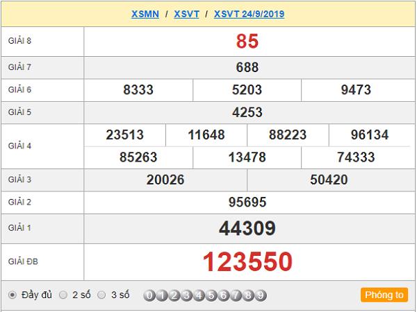 Nhận định dự đoán KQXSMB ngày 10/01 chính xác