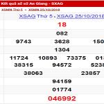 Dự đoán xổ số an giang con số may mắn ngày 14/11 chuẩn 100%