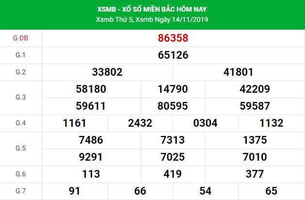 Soi cầu dự đoán XSMB Vip ngày 15/11/2019