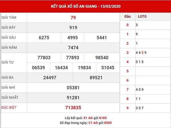 Dự đoán SX An Giang thứ 5 ngày 20-02-2020