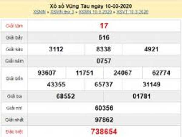 Dự đoán lô tô xổ số vũng tàu ngày 17/03 chuẩn
