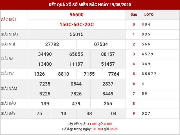 Dự đoán SX Miền Bắc thứ 4 ngày 20-5-2020