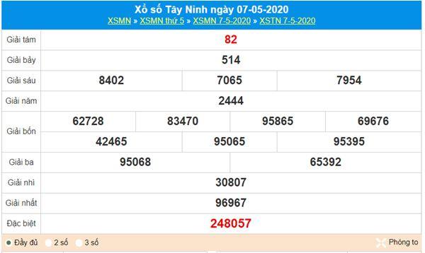 Dự đoán XSTN 14/5/2020 - KQXS Tây Ninh thứ năm