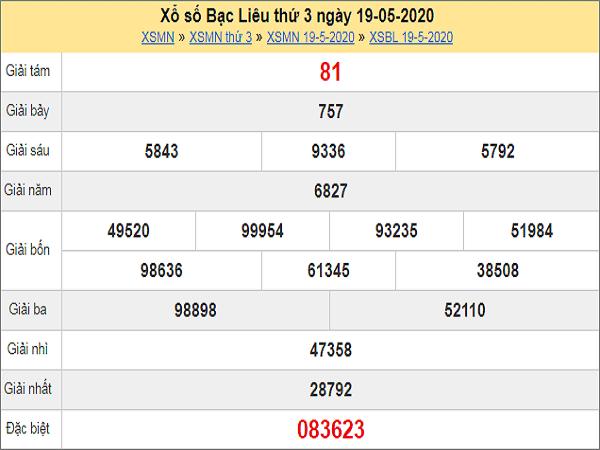 ket-qua-xo-so-bac-lieu-thu-3-ngay-19-5-2020-min