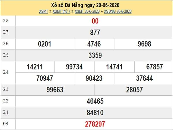 Dự đoán XSDNG 24/6/2020