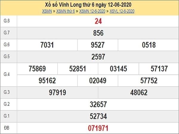 Dự đoán xổ số Vĩnh Long 19-06-2020