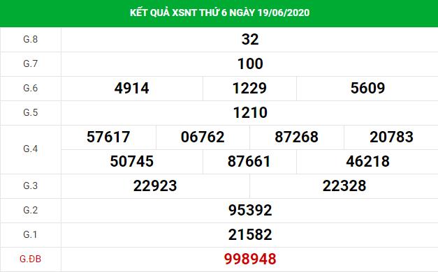 dự đoán xổ sốNinh Thuận26/6