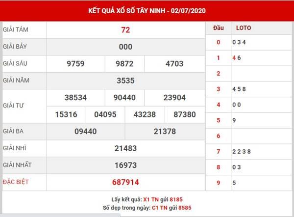 Dự đoán SX Tây Ninh thứ 5 ngày 9-7-2020