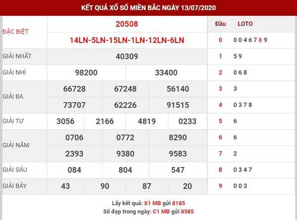 Dự đoán KQSXMB thứ 3 ngày 14-7-2020