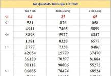 Dự đoán XSMN 31/7/2020 chốt KQXS miền Nam thứ 6