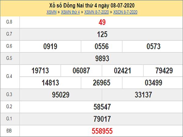 Dự đoán XSDN 15/7/2020