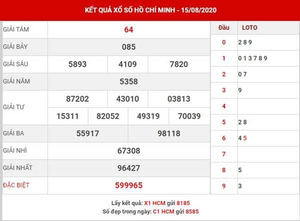 Dự đoán xổ số Hồ Chí Minh thứ 2 ngày 10-8-2020
