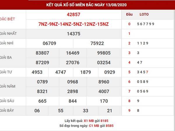 Dự đoán XSMB thứ 6 ngày 14-8-2020 chính xác nhất