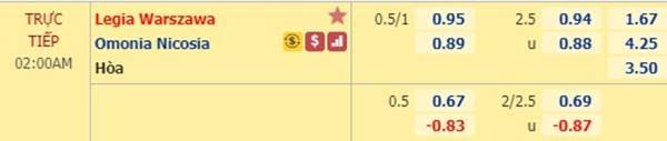 Tỷ lệ kèo giữa Legia Warszawa vs Omonia Nicosia