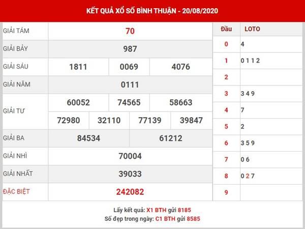 Dự đoán kết quả Xổ Số Bình Thuận thứ 5 ngày 27-8-2020