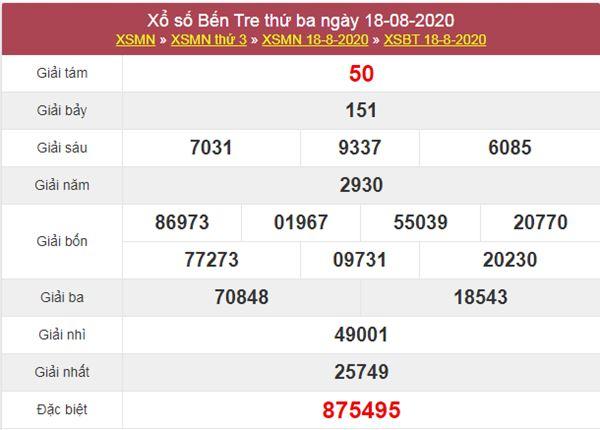Dự đoán XSBT 25/8/2020 chốt lô VIP Bến Tre thứ 3