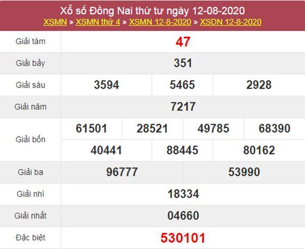 Dự đoán XSDNA 19/8/2020 chốt lô số đẹp Đồng Nai thứ 4