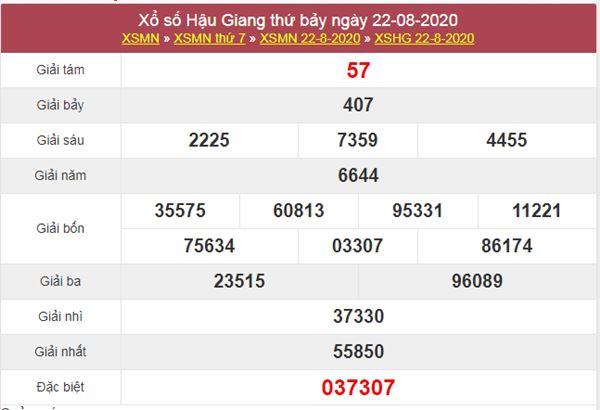 Dự đoán XSHG 29/8/2020 chốt KQXS Hậu Giang thứ 7