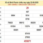 Dự đoán xổ số Bình Phước 29-08-2020