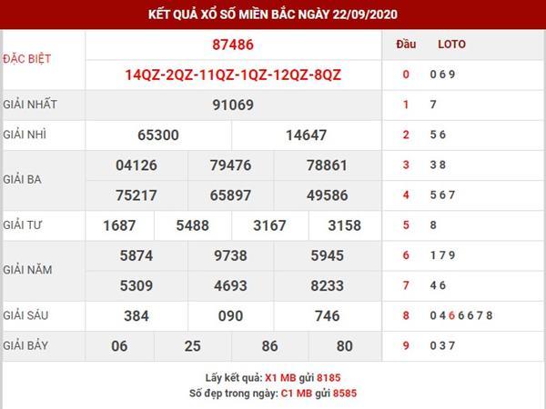 Dự đoán kết quả XSMB thứ 4 ngày 23-9-2020