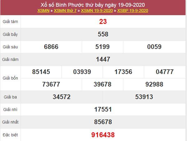 Dự đoán XSBP 26/9/2020 chốt KQXS Bình Phước thứ 7