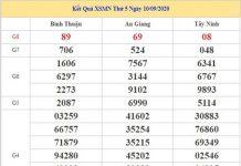 Dự đoán XSMN 17/9/2020 chốt KQXS miền Nam thứ 5