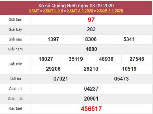 Dự đoán XSQB ngày 10/9/2020 – Dự đoán KQXS Quảng Bình thứ 5