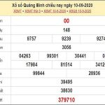 Dự đoán xổ số Quảng Bình 17-09-2020