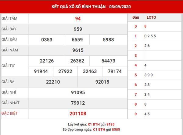 Dự đoán Xổ Số Bình Thuận thứ 5 ngày 10-9-2020
