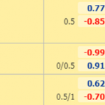 Tỷ lệ kèo giữa Haka vs Ilves Tampere