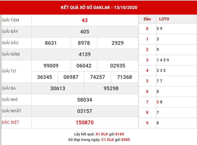 Dự đoán xổ số Daklak thứ 3 ngày 20-10-2020