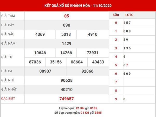 Dự đoán KQSX Khánh Hòa thứ 4 ngày 14-10-2020