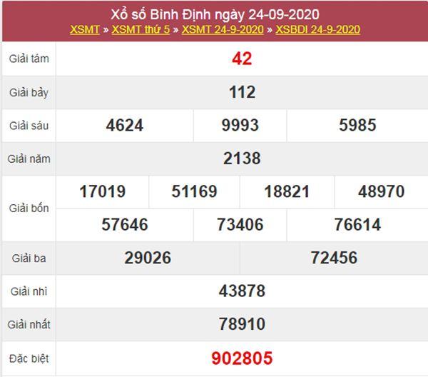 Dự đoán XSBDI 1/10/2020 chốt lô VIP Bình Định thứ 5