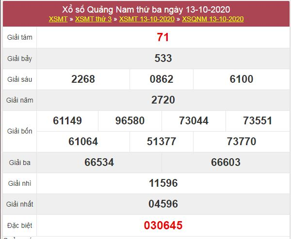 Dự đoán XSQNM 20/10/2020 chốt lô VIP Quảng Nam thứ 3