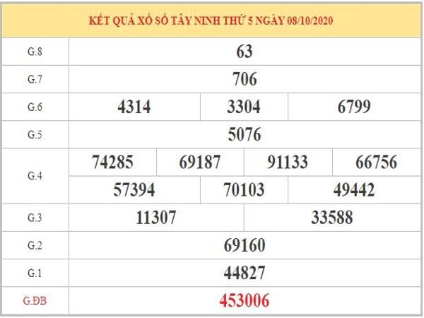 Dự đoán XSTN ngày 15/10/2020 dựa vào phân tích KQXSTN thứ 5 tuần trước