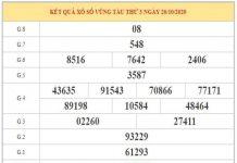 Dự đoán XSVT ngày 27/10/2020 chốt lô số đẹp xổ số Vũng Tàu