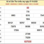 Dự đoán xổ số Cần Thơ 14-10-2020