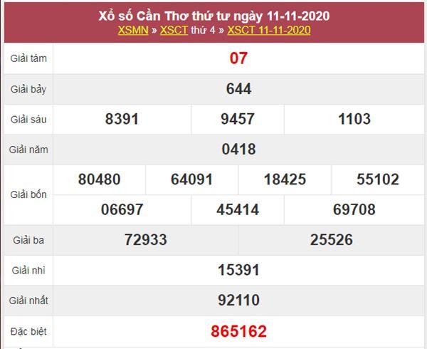 Dự đoán XSCT 18/11/2020 chốt cầu lô đặc biệt Cần Thơ thứ 4