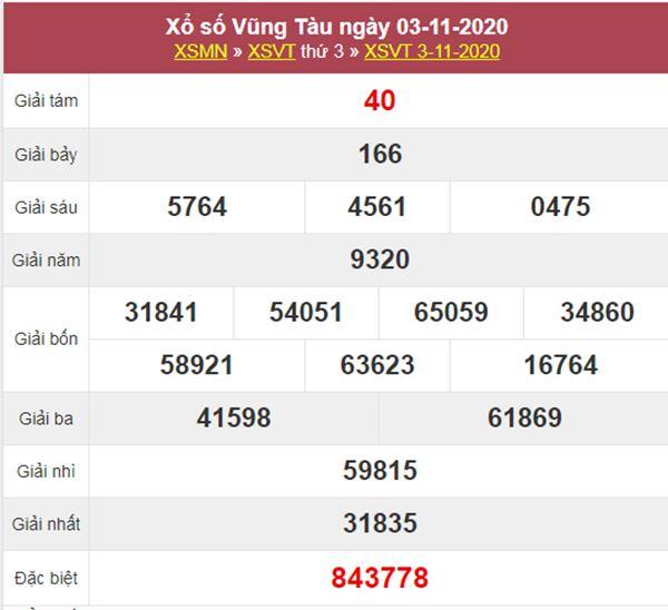 Dự đoán XSVT 10/11/2020 chốt số Vũng Tàu thứ 3 siêu chuẩn